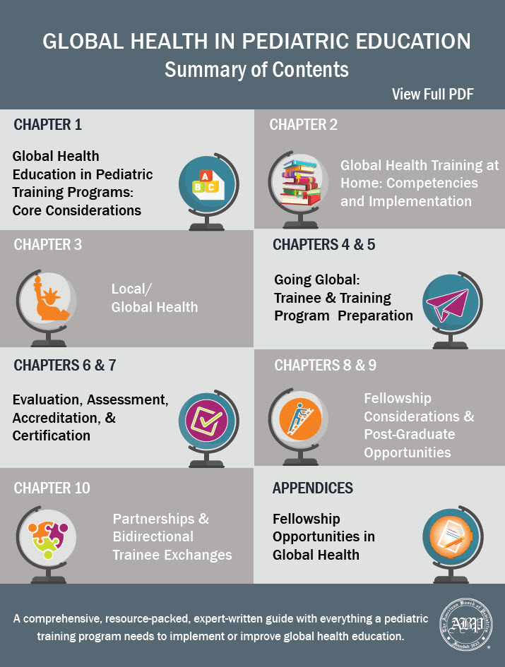 Pediatrician Education Requirements >> Global Health In Pediatric Education An Implementation